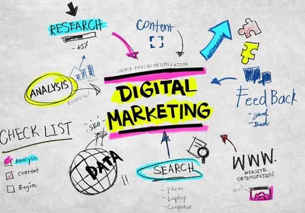 Iniziare il percorso digitale. Rispondi alle domande e scopri chi sei.